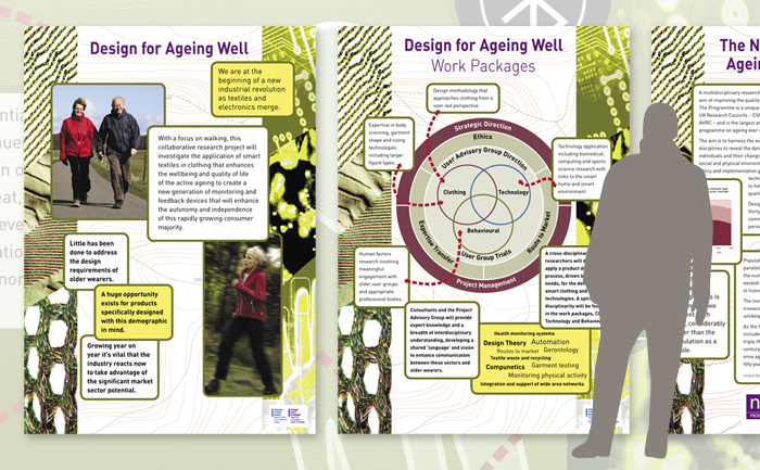 Design for Ageing Well Display Panels